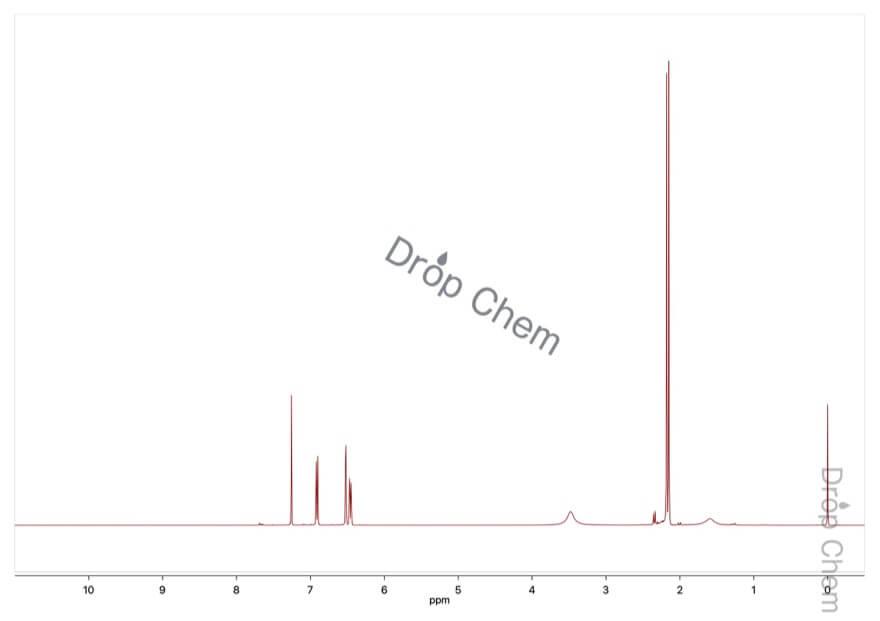 3,4-ジメチルアニリンの1HNMRスペクトル