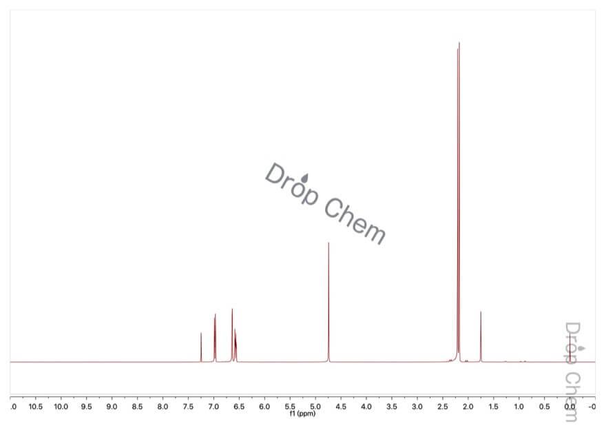 3,4-ジメチルフェノールの1HNMRスペクトル