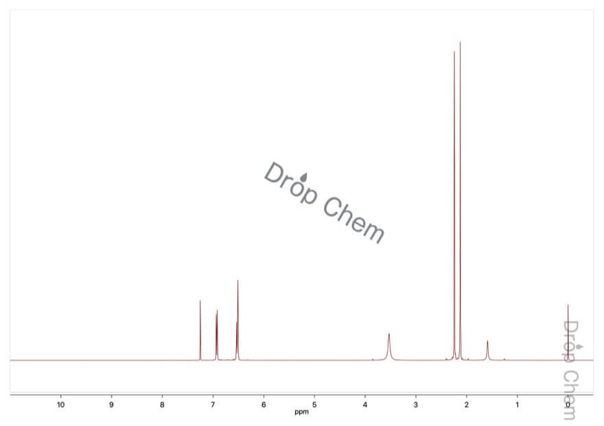 2,5-ジメチルアニリンの1HNMRスペクトル