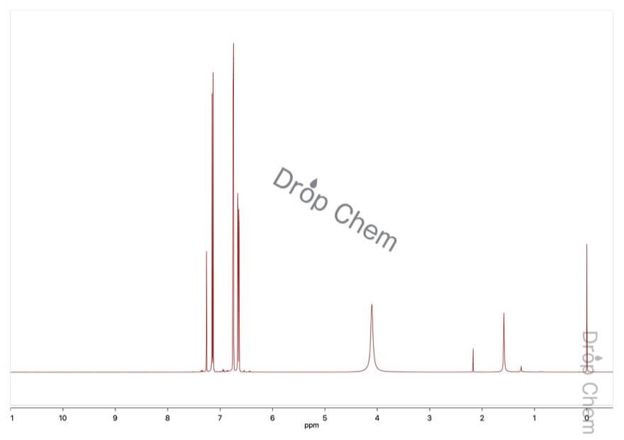 2,5-ジクロロアニリンの1HNMRスペクトル