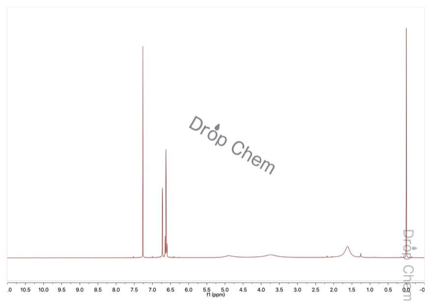 2-アミノ-4-クロロフェノールの1HNMRスペクトル
