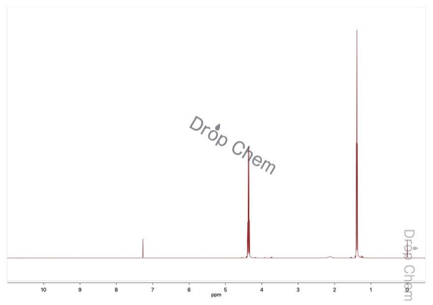 しゅう酸ジエチルの1HNMRスペクトル