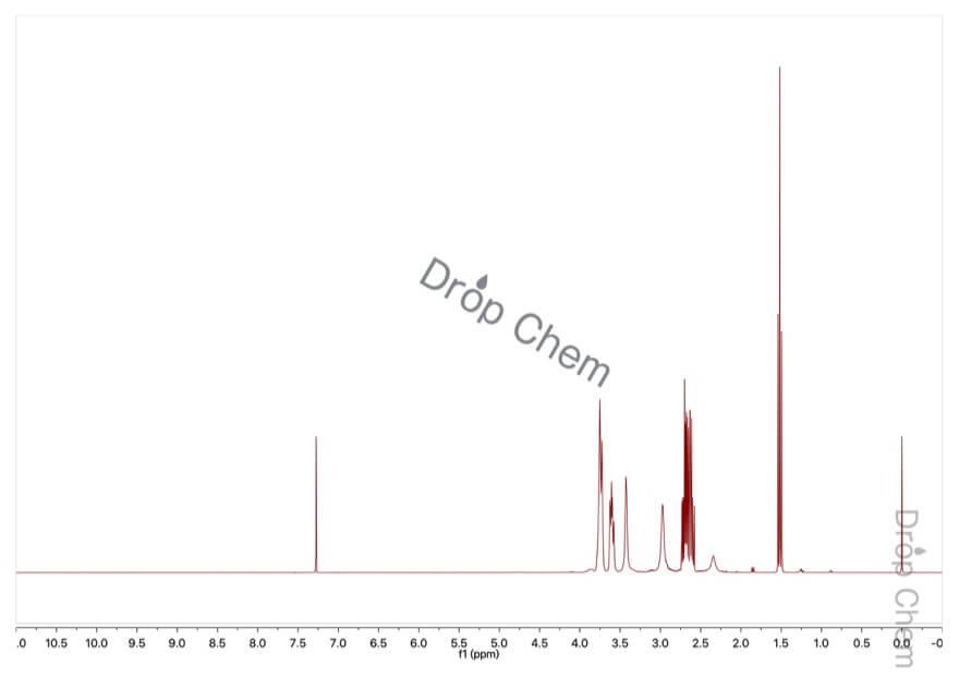 α-チオグリセロールの1HNMRスペクトル