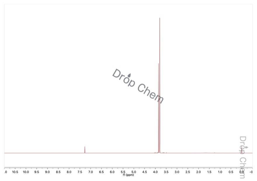 ブロモ酢酸メチルの1HNMRスペクトル