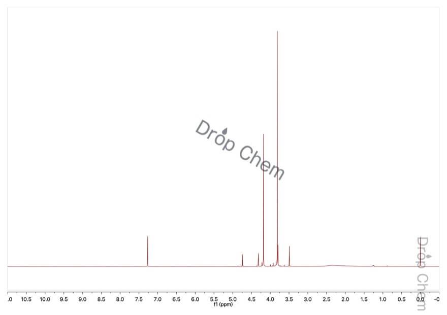 グリコール酸メチルの1HNMRスペクトル