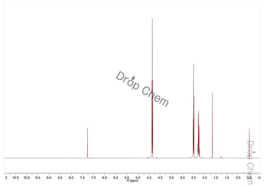 γ-ブチロラクトンの1HNMRスペクトル