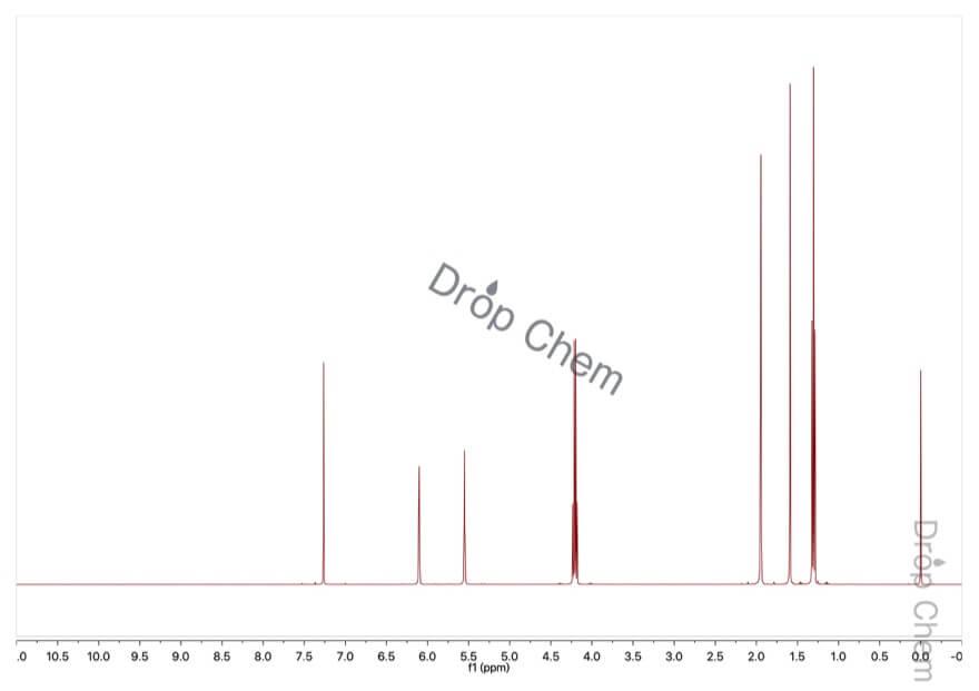 メタクリル酸エチルの1HNMRスペクトル