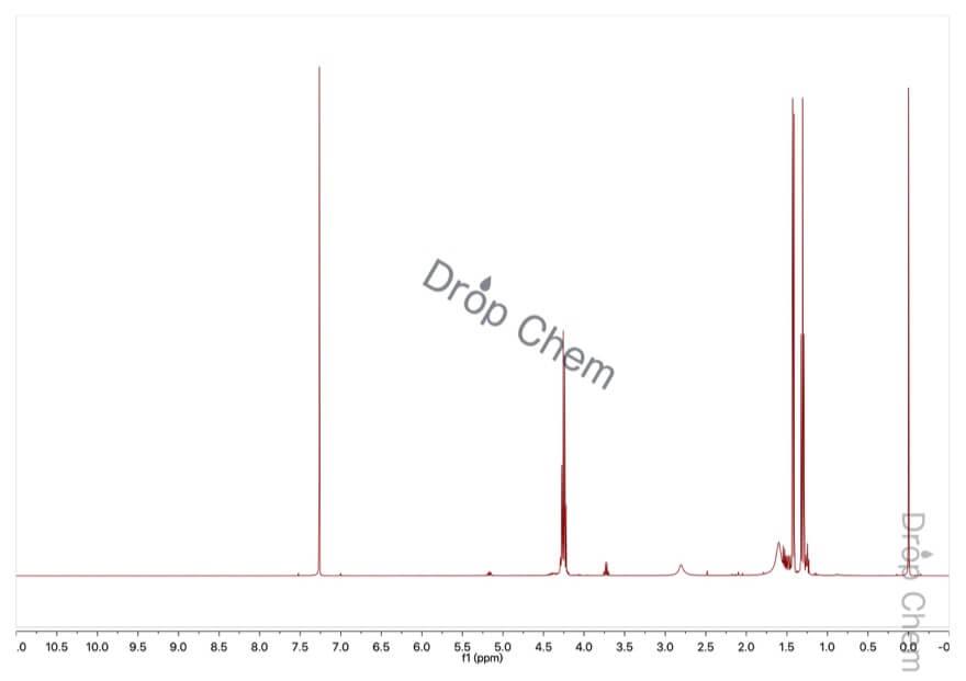 乳酸エチルの1HNMRスペクトル