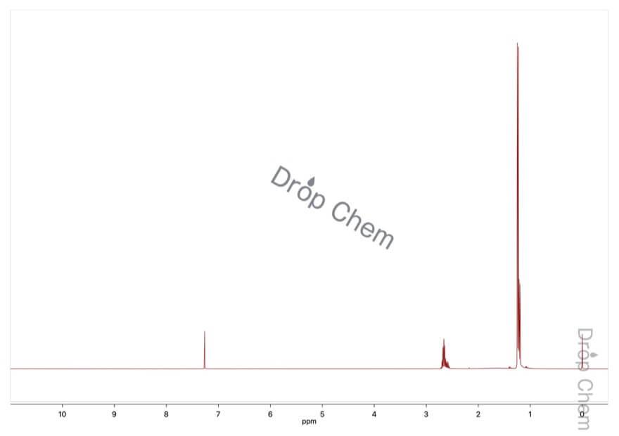 イソ酪酸無水物の1HNMRスペクトル