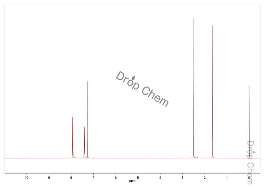 p-トルエンスルホニルクロリドの1HNMRスペクトル