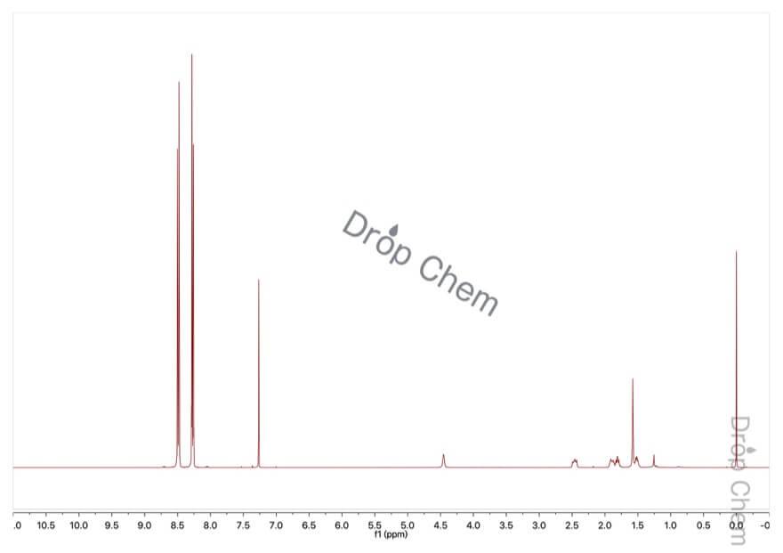 4-ニトロベンゼンスルホニルクロリドの1HNMRスペクトル