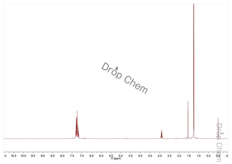 クメンの1HNMRスペクトル