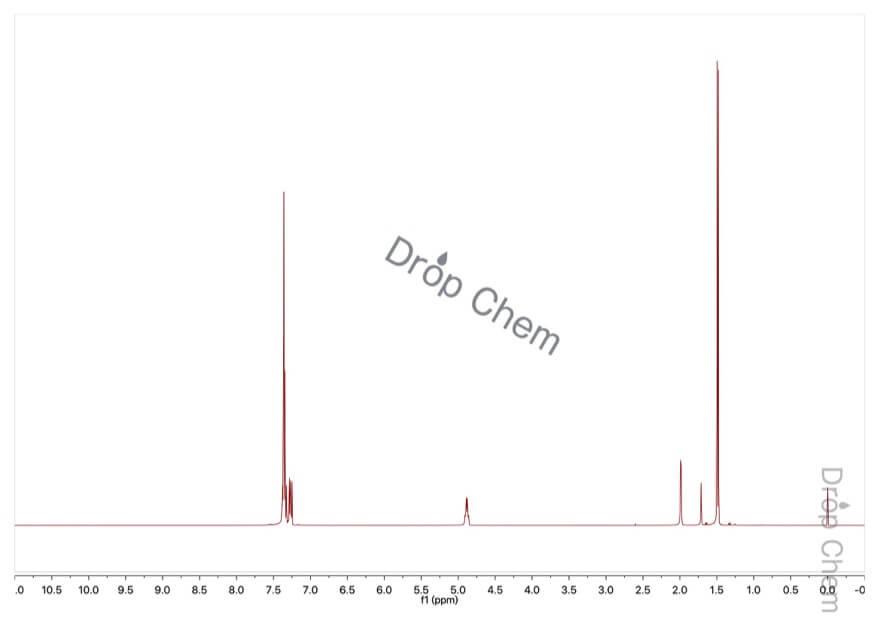 (±)-1-フェニルエチルアルコールの1HNMRスペクトル