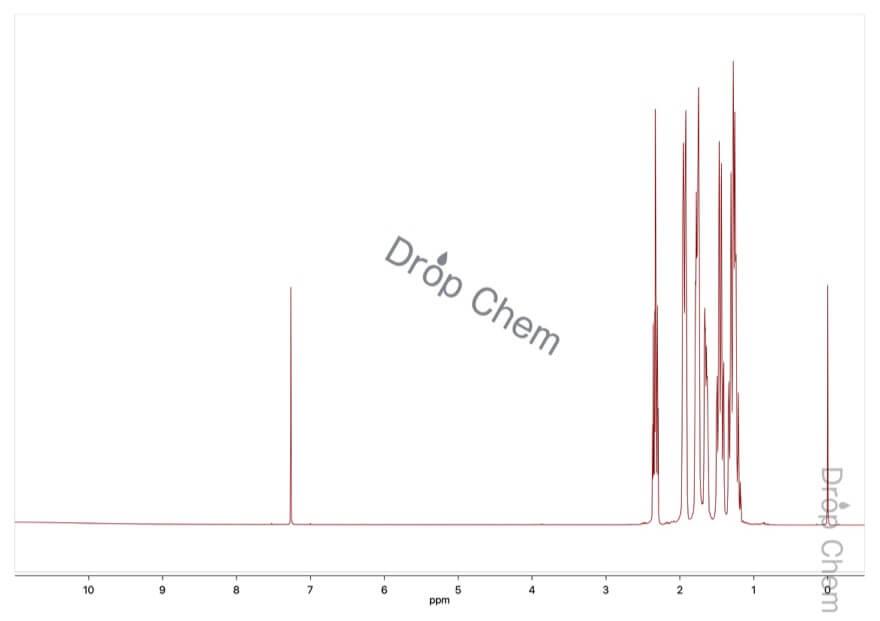 シクロヘキサンカルボン酸の1HNMRスペクトル