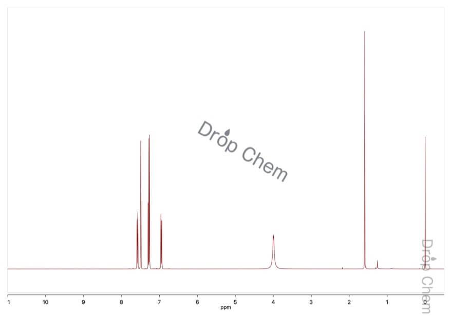 3-ニトロアニリンの1HNMRスペクトル