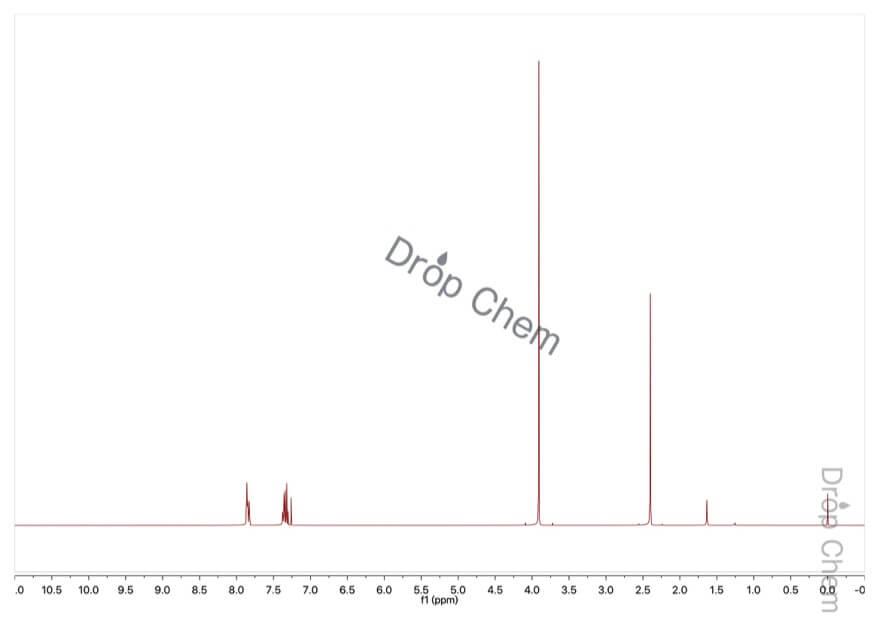 m-トルイル酸メチルの1HNMRスペクトル