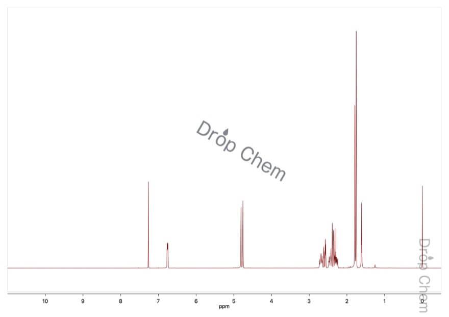2-メチル-5-(1-メチルビニル)-2-シクロヘキセン-1-オンの1HNMRスペクトル