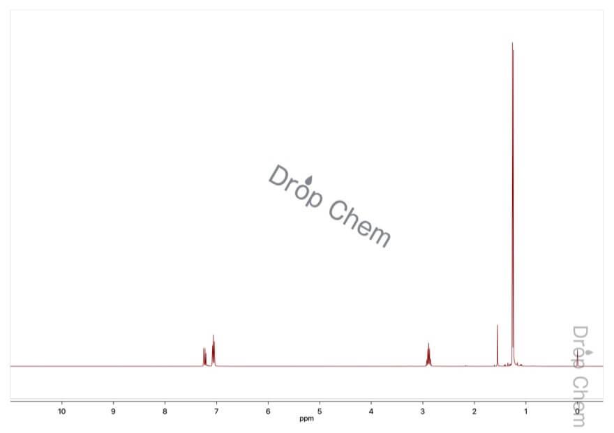 1,3-ジイソプロピルベンゼンの1HNMRスペクトル