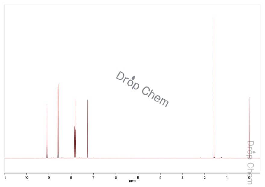 1,3-ジニトロベンゼンの1HNMRスペクトル