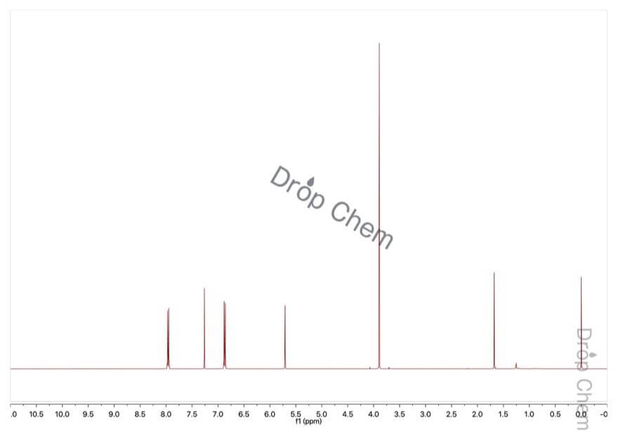 4-ヒドロキシ安息香酸メチルの1HNMRスペクトル