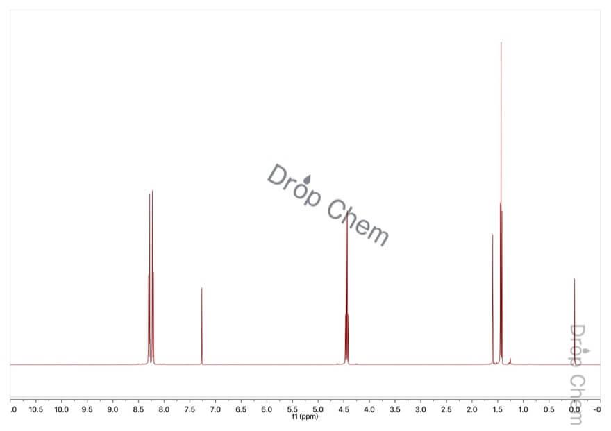 4-ニトロ安息香酸エチルの1HNMRスペクトル