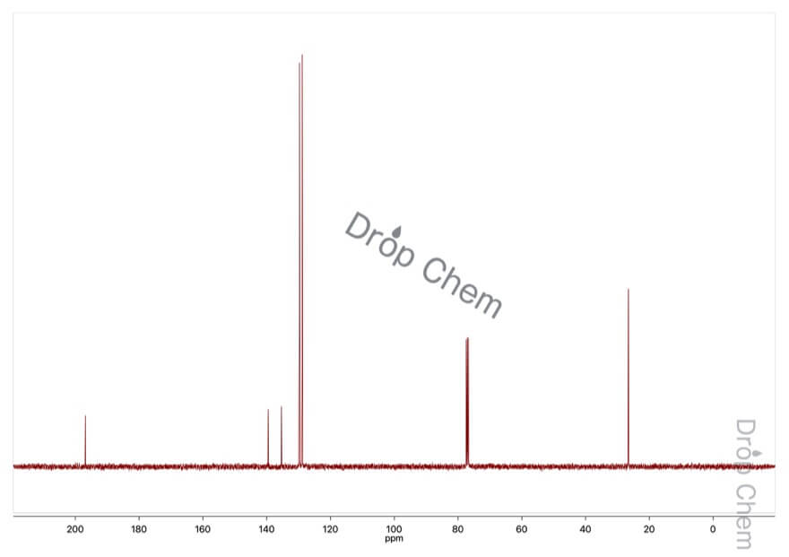 4'-クロロアセトフェノンの13CNMRスペクトル
