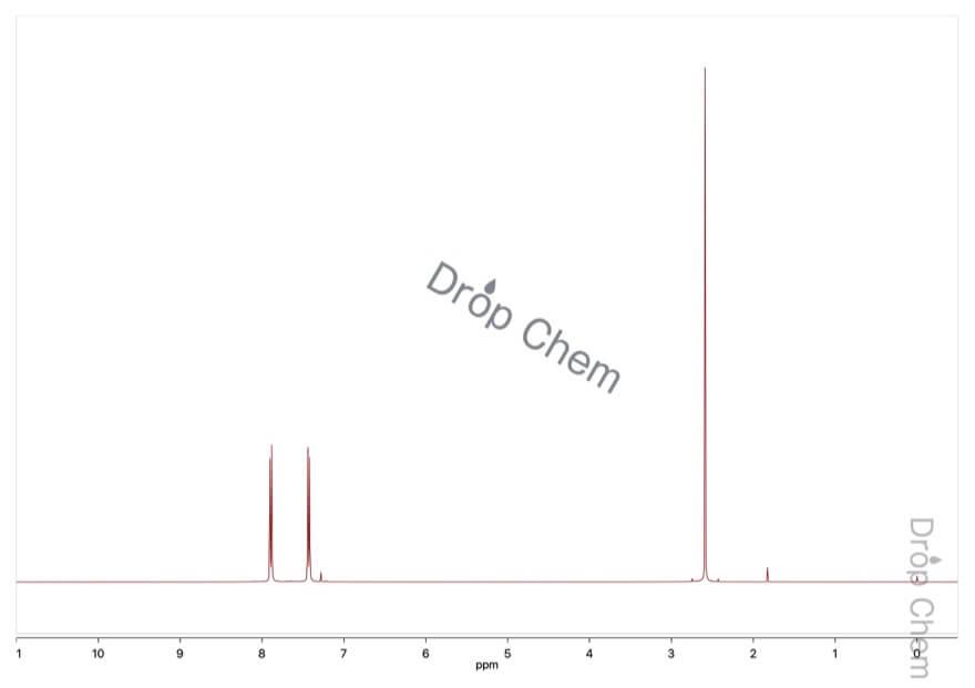 4'-クロロアセトフェノンの1HNMRスペクトル