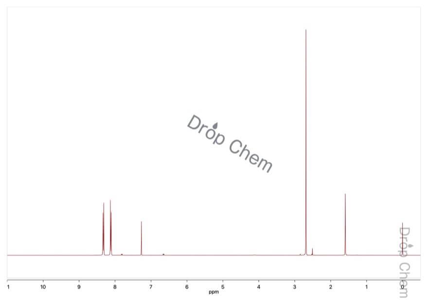 4'-アミノアセトフェノンの1HNMRスペクトル