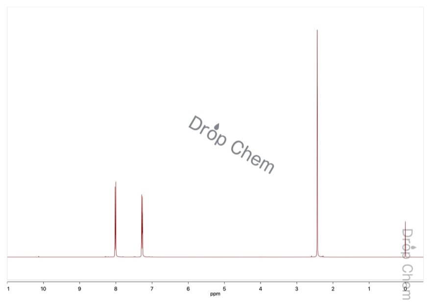 p-トルイル酸の1HNMRスペクトル