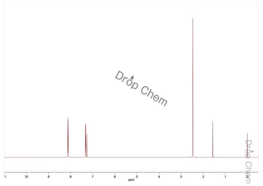 4-ニトロトルエンの1HNMRスペクトル
