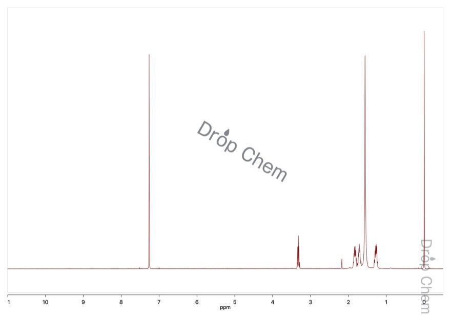 シクロペンチルアミンの1HNMRスペクトル