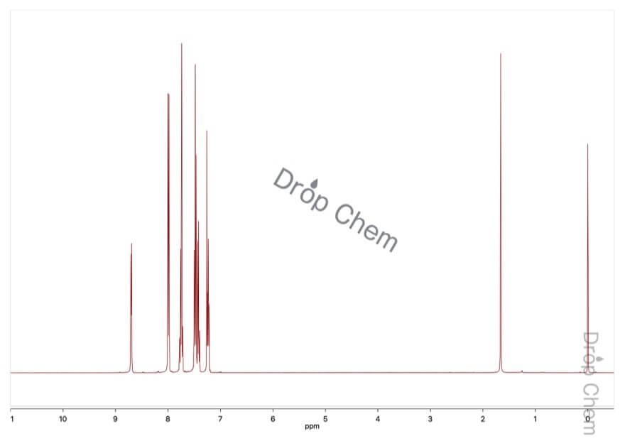 2-フェニルピリジンの1HNMRスペクトル