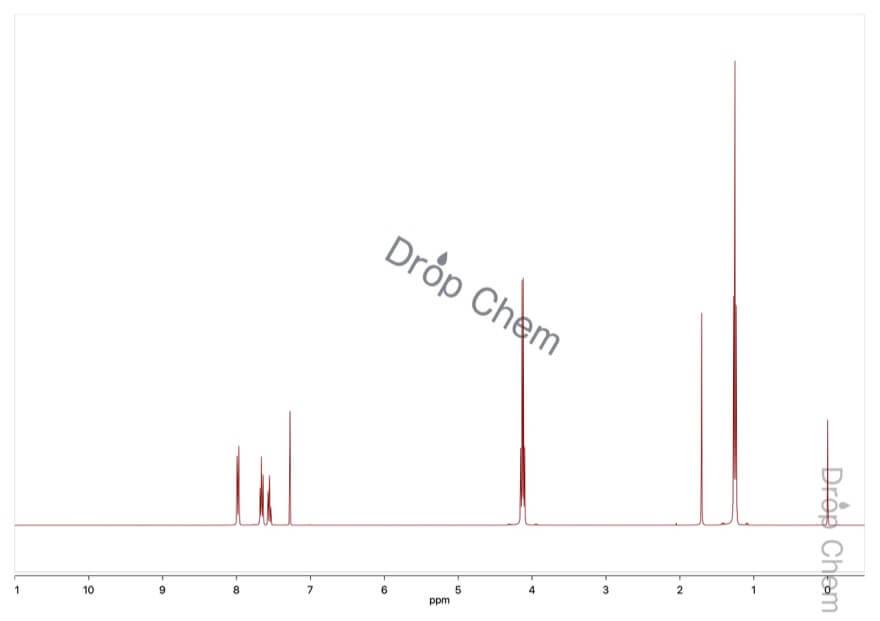 トリエチルフェニルアンモニウムヨージドの1HNMRスペクトル