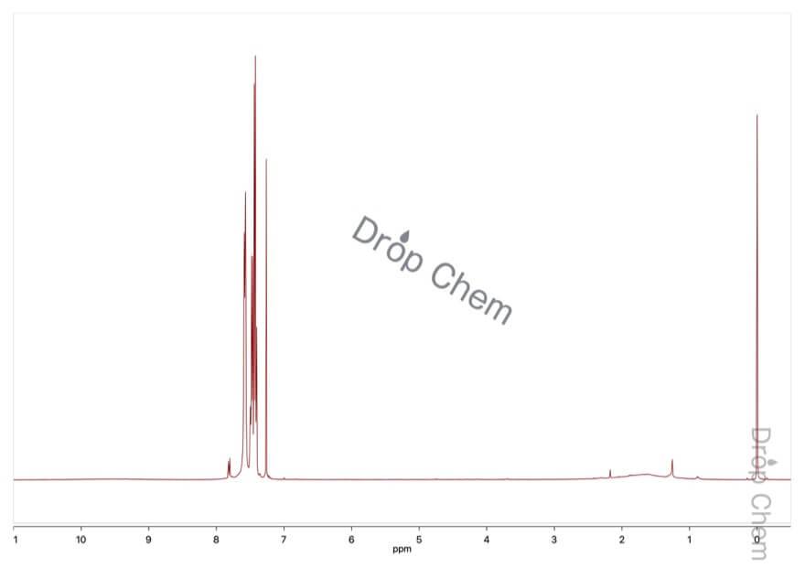 ベンゾフェノンイミンの1HNMRスペクトル