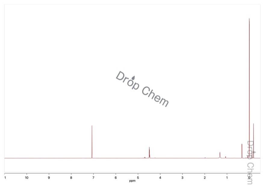 クロロジメチルシランの1HNMRスペクトル