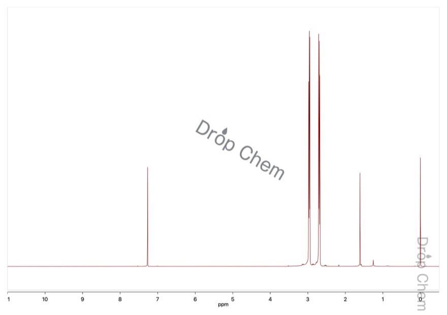 4-オキソチアンの1HNMRスペクトル