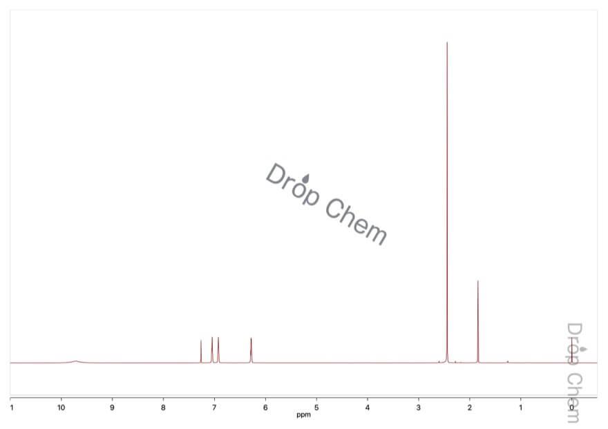 2-アセチルピロールの1HNMRスペクトル