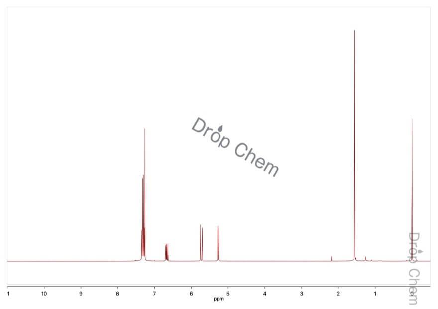 4-クロロスチレンの1HNMRスペクトル