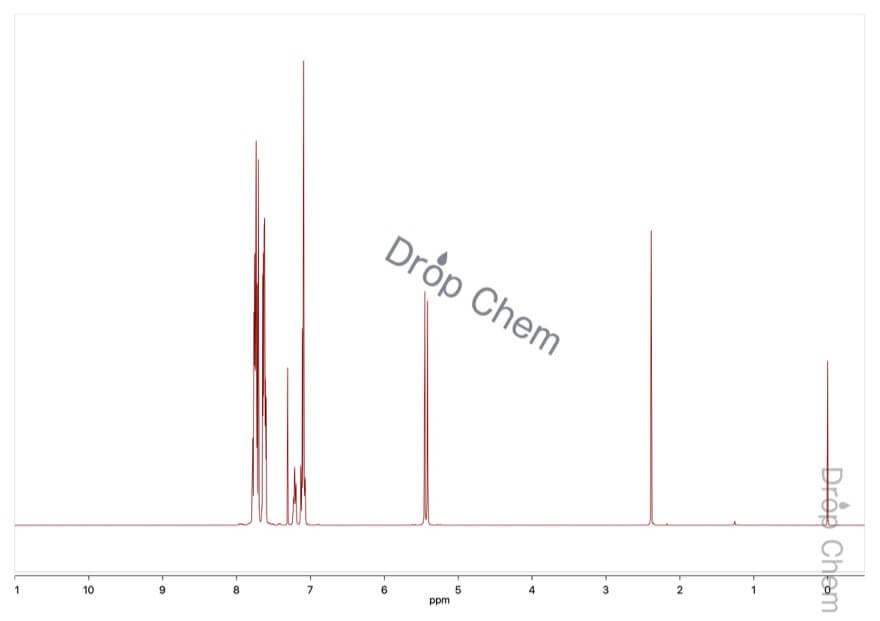 ベンジルトリフェニルホスホニウムクロリドの1HNMRスペクトル