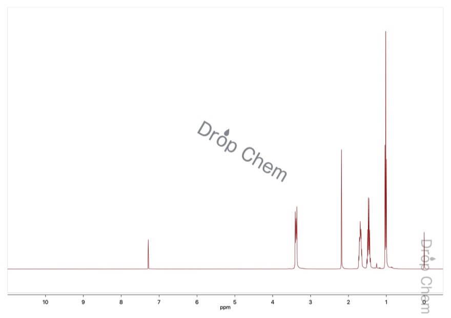 テトラブチルアンモニウムクロリドの1HNMRスペクトル