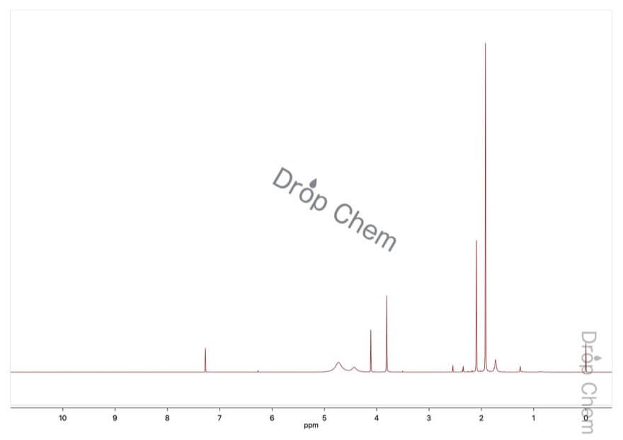 3-アミノクロトノニトリルの1HNMRスペクトル