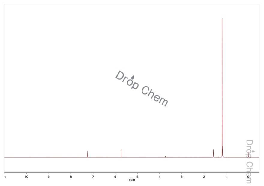 ジピバロイルメタンの1HNMRスペクトル