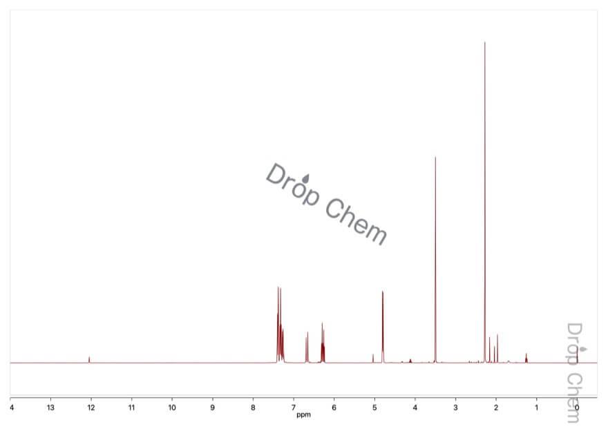アセト酢酸アリルの1HNMRスペクトル