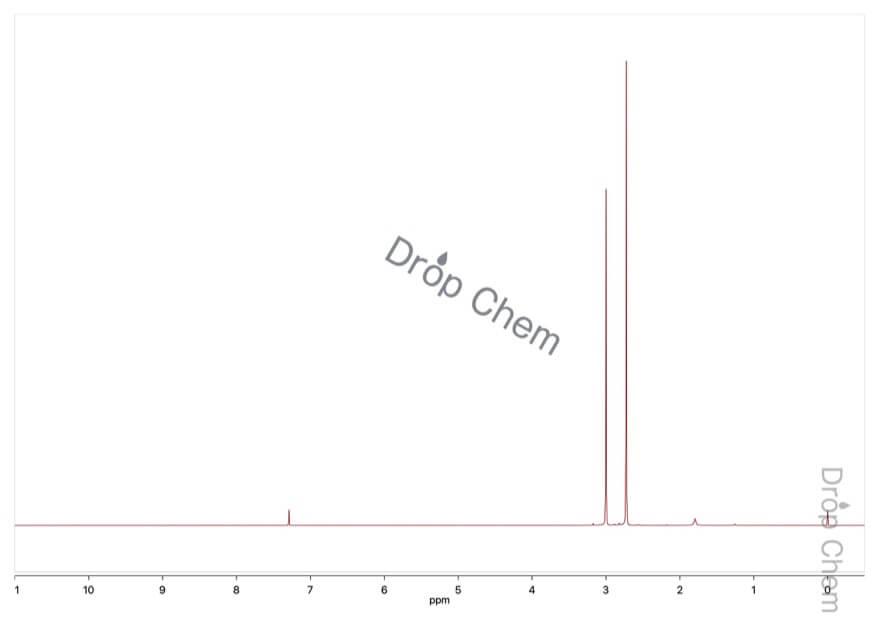 N-メチルスクシンイミドの1HNMRスペクトル