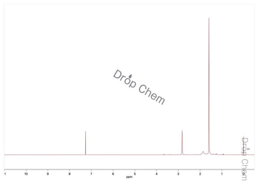 ヘプタメチレンイミンの1HNMRスペクトル