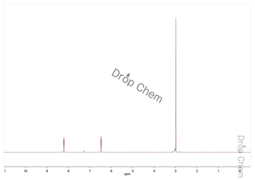 4-ジメチルアミノピリジンの1HNMRスペクトル