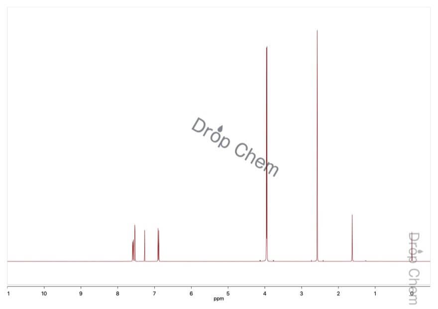3',4'-ジメトキシアセトフェノンの1HNMRスペクトル