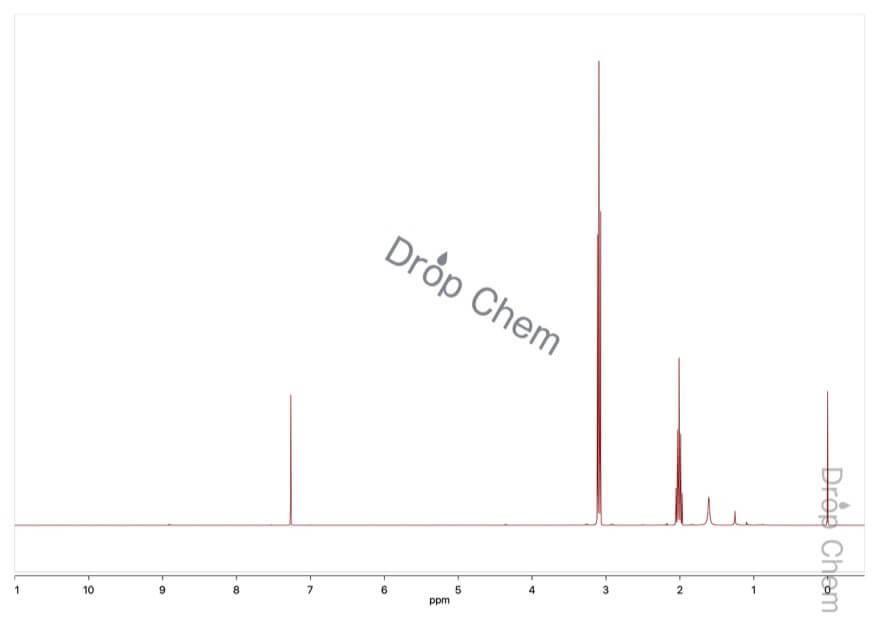 シクロブタノンの1HNMRスペクトル