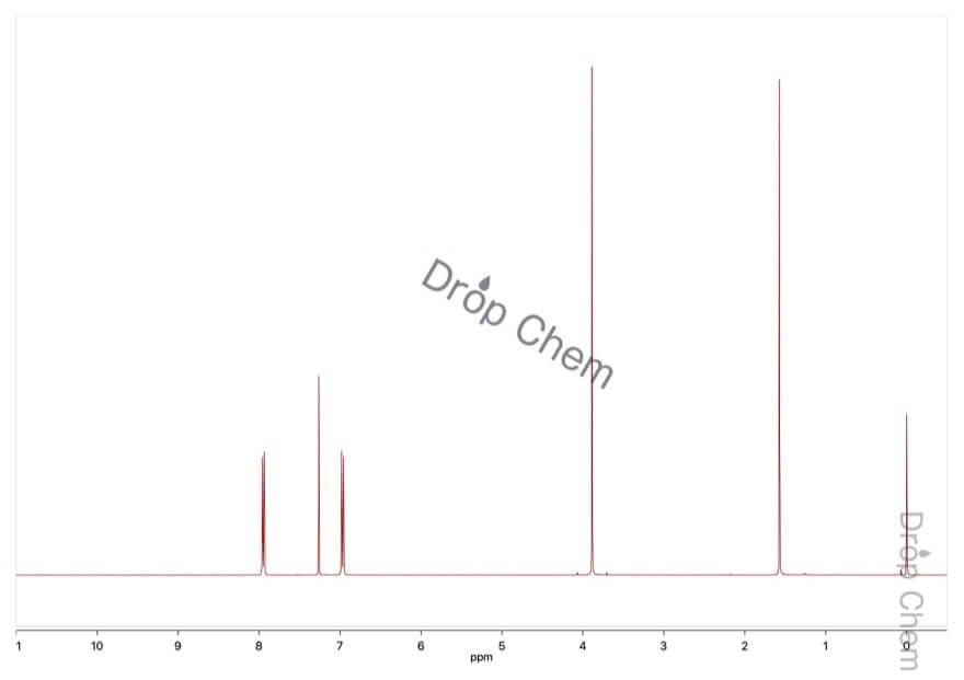 p-アニシルの1HNMRスペクトル