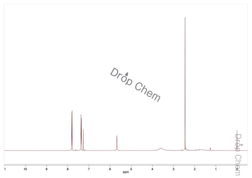 p-トルエンスルホニルヒドラジドの1HNMRスペクトル